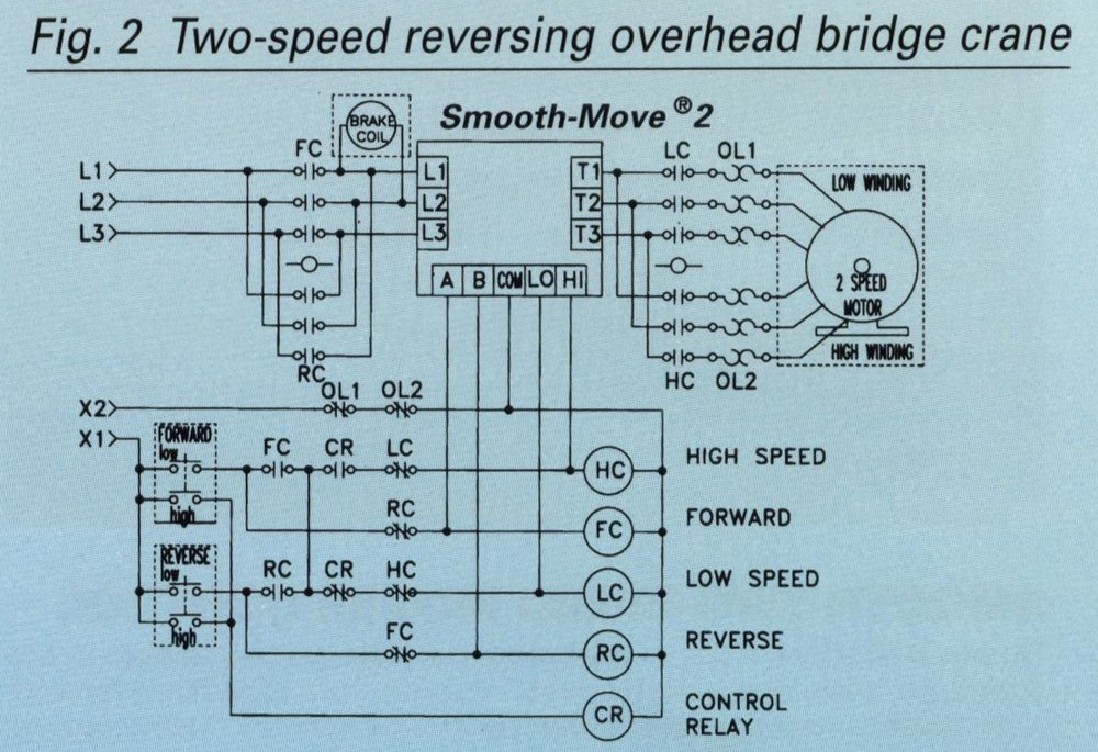 2speed non rev smooth move 1 (4 10 amps) power electronics� overhead crane wiring diagram pdf at fashall.co